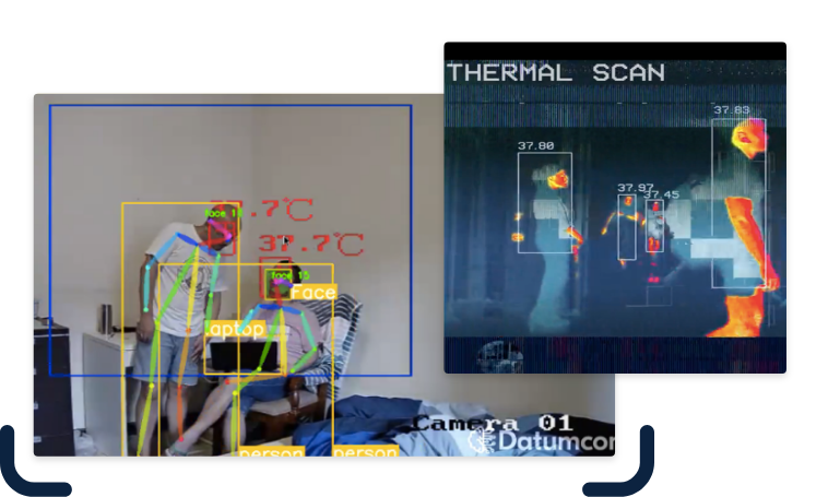 AI Solutions for Thermal Monitoring